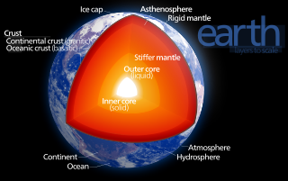 structure of our planet Earth